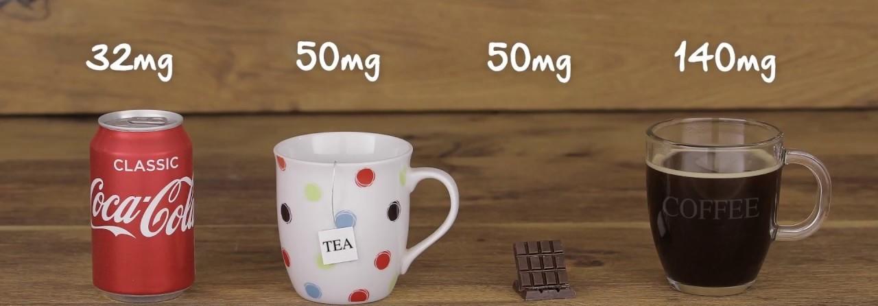renunta la pierderea in greutate a cofeinei